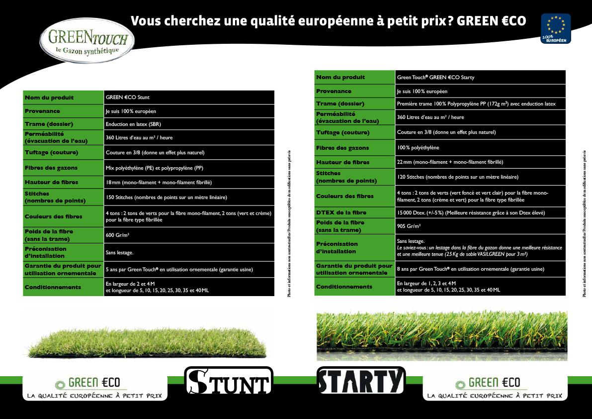 Fiche technique gazon synthetique green touch starty